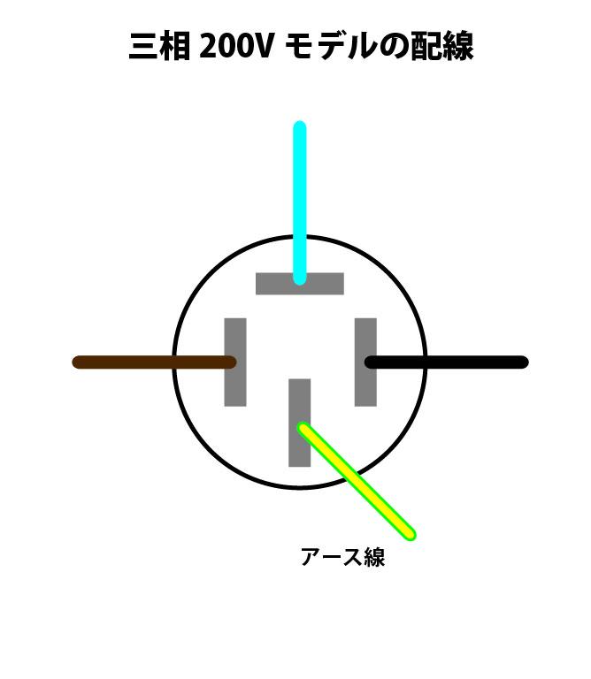 三相200V電源プラグの配線